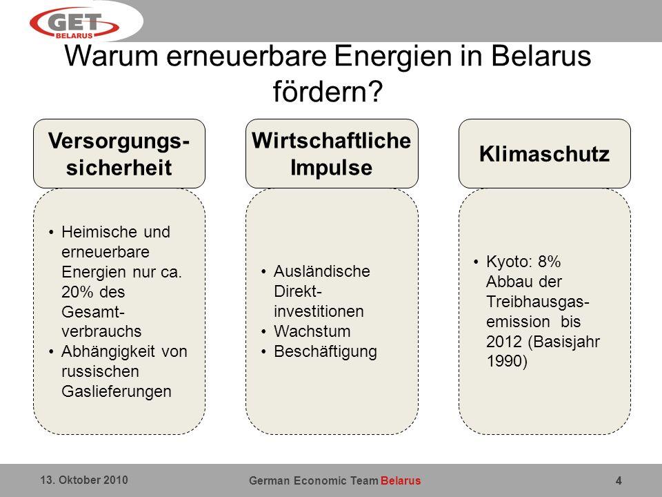 German Economic Team Belarus 13. Oktober 2010 4 Warum erneuerbare Energien in Belarus fördern? 4 Heimische und erneuerbare Energien nur ca. 20% des Ge