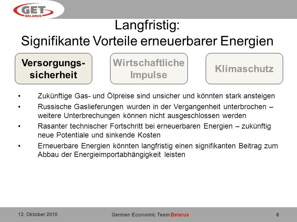 German Economic Team Belarus 13. Oktober 2010 66 Wirtschaftliche Impulse Langfristig: Signifikante Vorteile erneuerbarer Energien Versorgungs- sicherh