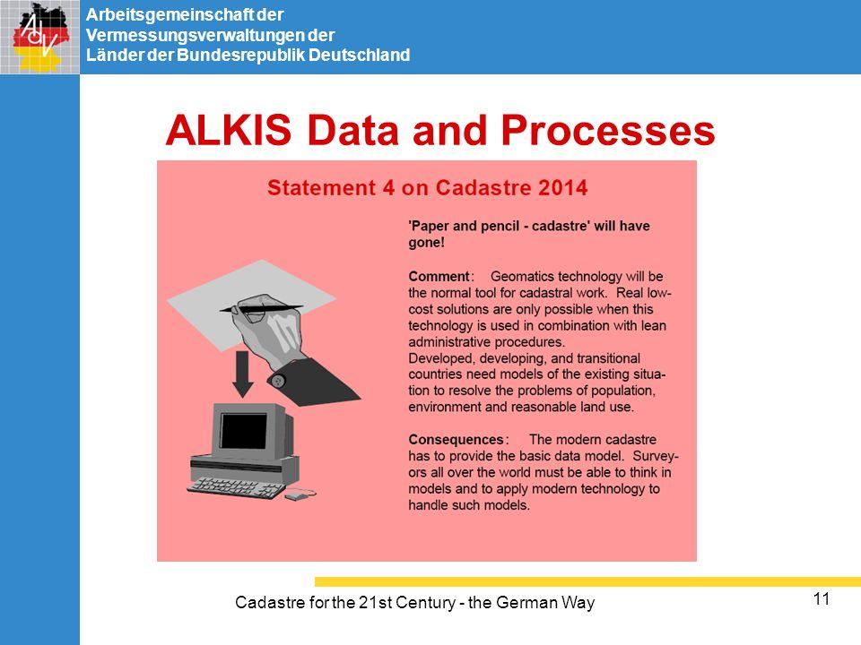 Arbeitsgemeinschaft der Vermessungsverwaltungen der Länder der Bundesrepublik Deutschland Cadastre for the 21st Century - the German Way 11 ALKIS Data