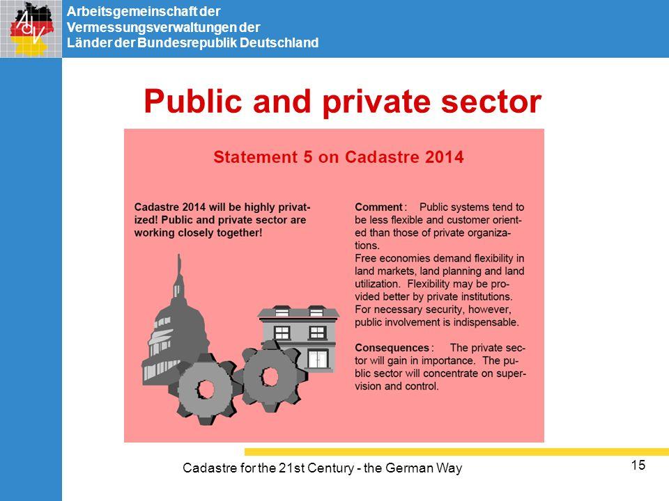 Arbeitsgemeinschaft der Vermessungsverwaltungen der Länder der Bundesrepublik Deutschland Cadastre for the 21st Century - the German Way 15 Public and