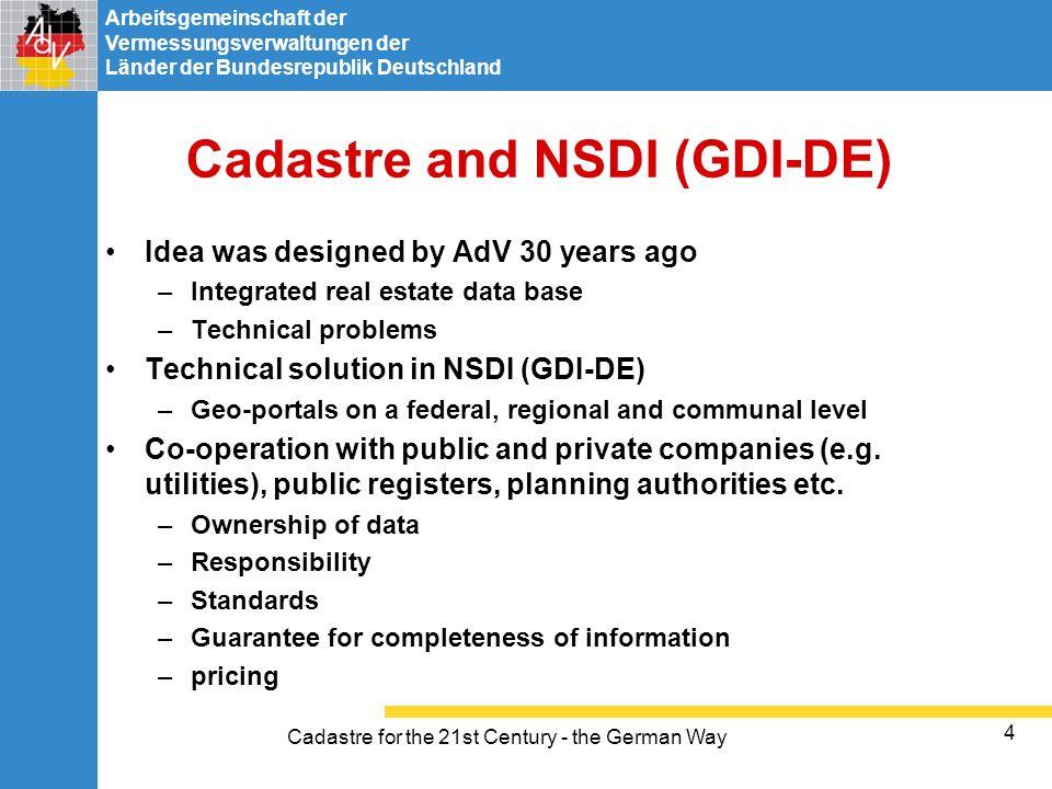 Arbeitsgemeinschaft der Vermessungsverwaltungen der Länder der Bundesrepublik Deutschland Cadastre for the 21st Century - the German Way 15 Public and private sector