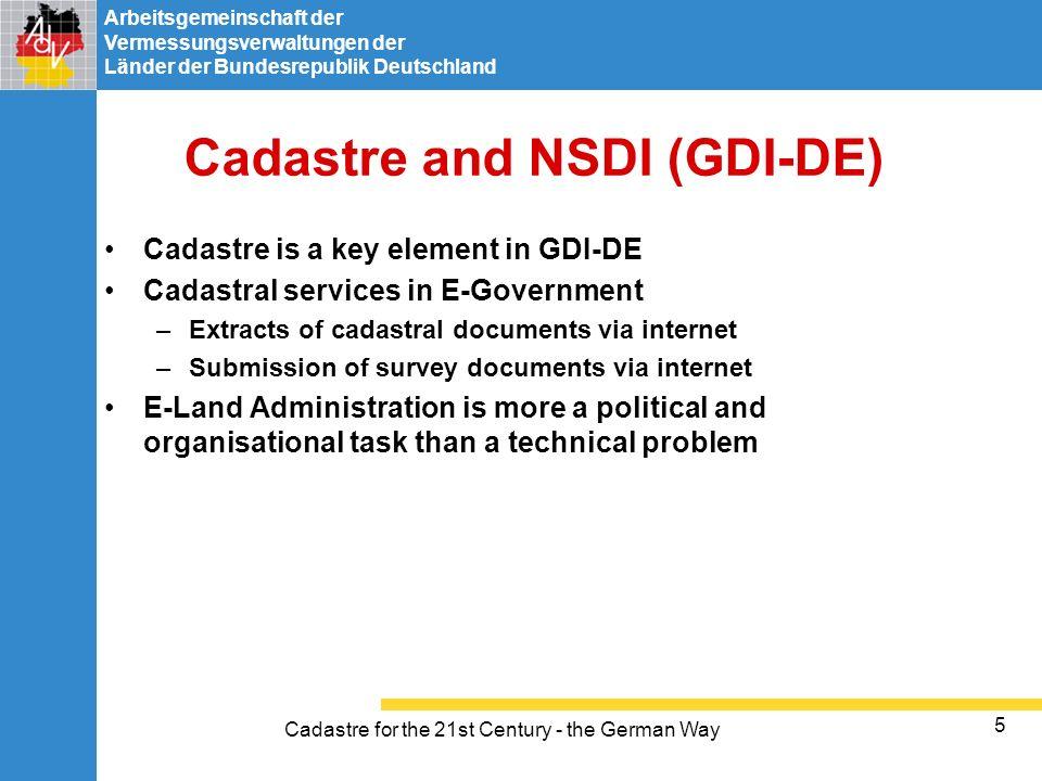 Arbeitsgemeinschaft der Vermessungsverwaltungen der Länder der Bundesrepublik Deutschland Cadastre for the 21st Century - the German Way 6 Cadastre and Land Registry