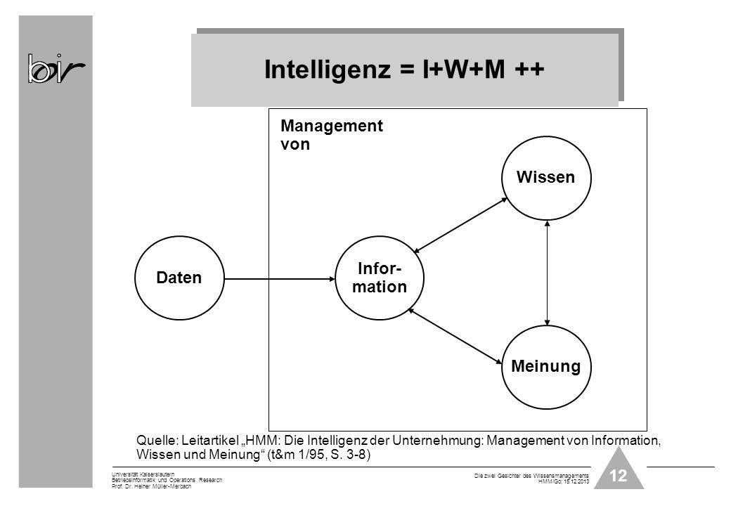 12 Universität Kaiserslautern Betriebsinformatik und Operations Research Prof. Dr. Heiner Müller-Merbach Die zwei Gesichter des Wissensmanagements HMM