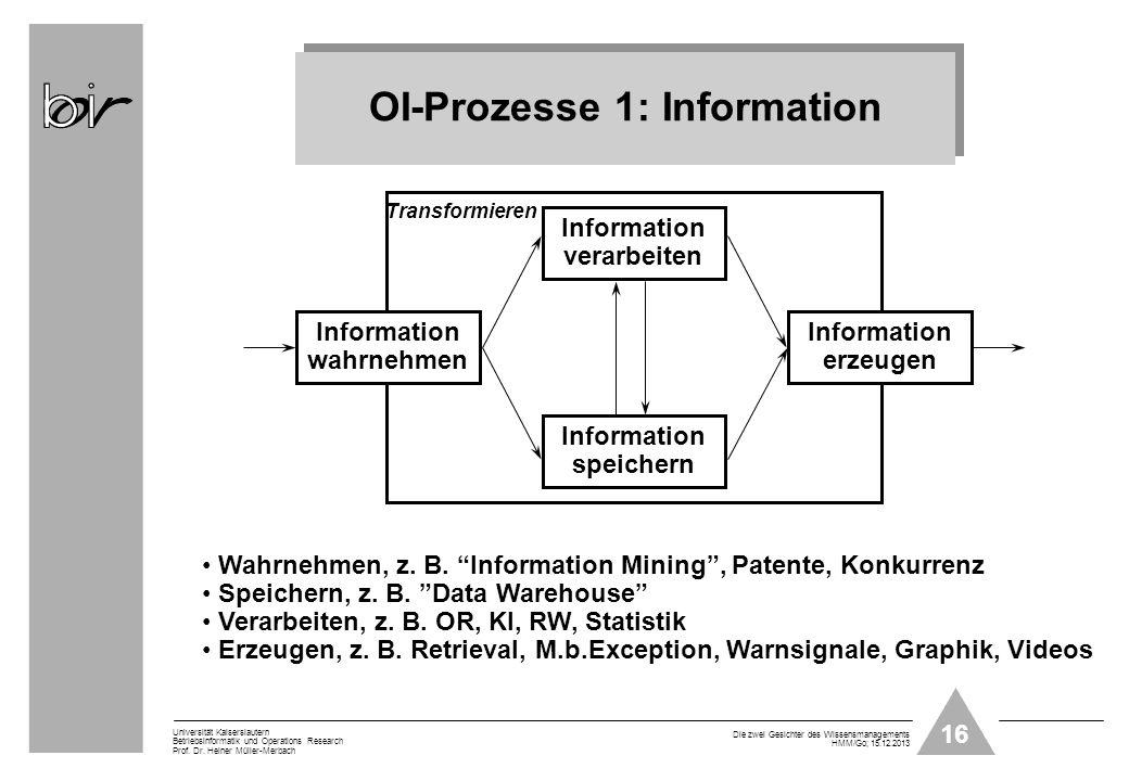 16 Universität Kaiserslautern Betriebsinformatik und Operations Research Prof. Dr. Heiner Müller-Merbach Die zwei Gesichter des Wissensmanagements HMM