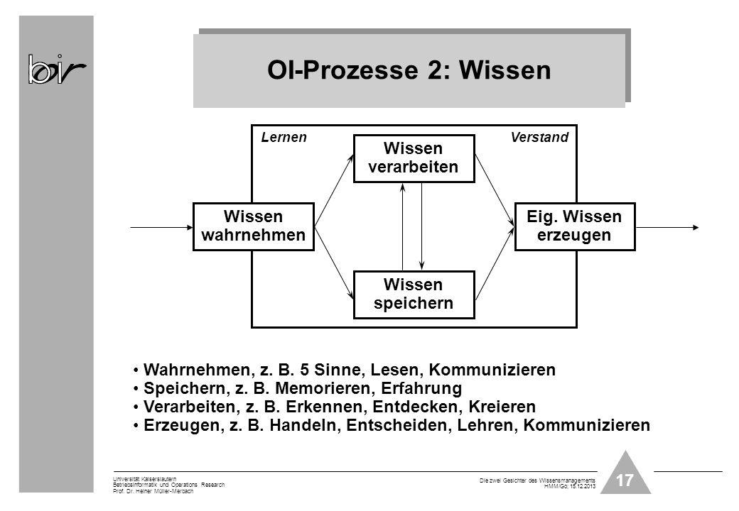 17 Universität Kaiserslautern Betriebsinformatik und Operations Research Prof. Dr. Heiner Müller-Merbach Die zwei Gesichter des Wissensmanagements HMM
