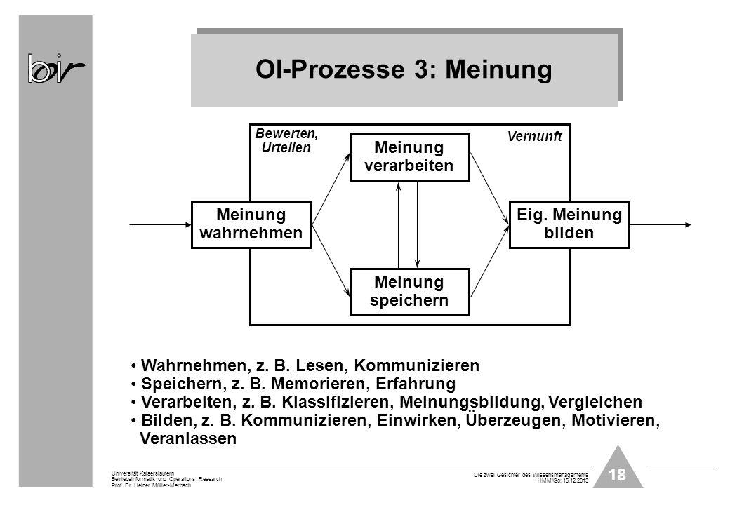 18 Universität Kaiserslautern Betriebsinformatik und Operations Research Prof. Dr. Heiner Müller-Merbach Die zwei Gesichter des Wissensmanagements HMM