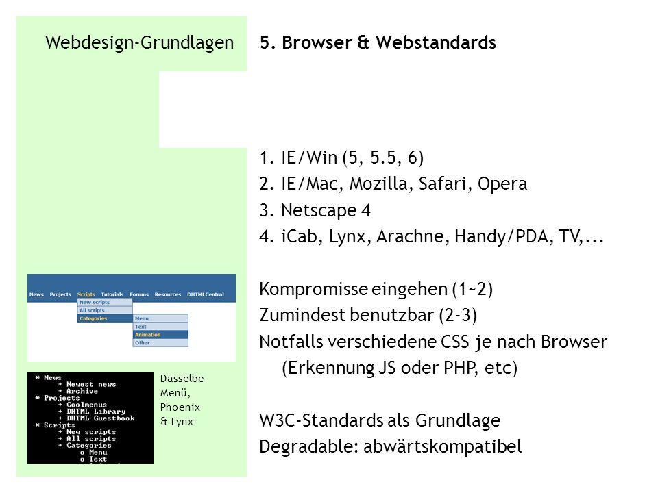 Webdesign-Grundlagen 5. Browser & Webstandards 1. IE/Win (5, 5.5, 6) 2. IE/Mac, Mozilla, Safari, Opera 3. Netscape 4 4. iCab, Lynx, Arachne, Handy/PDA