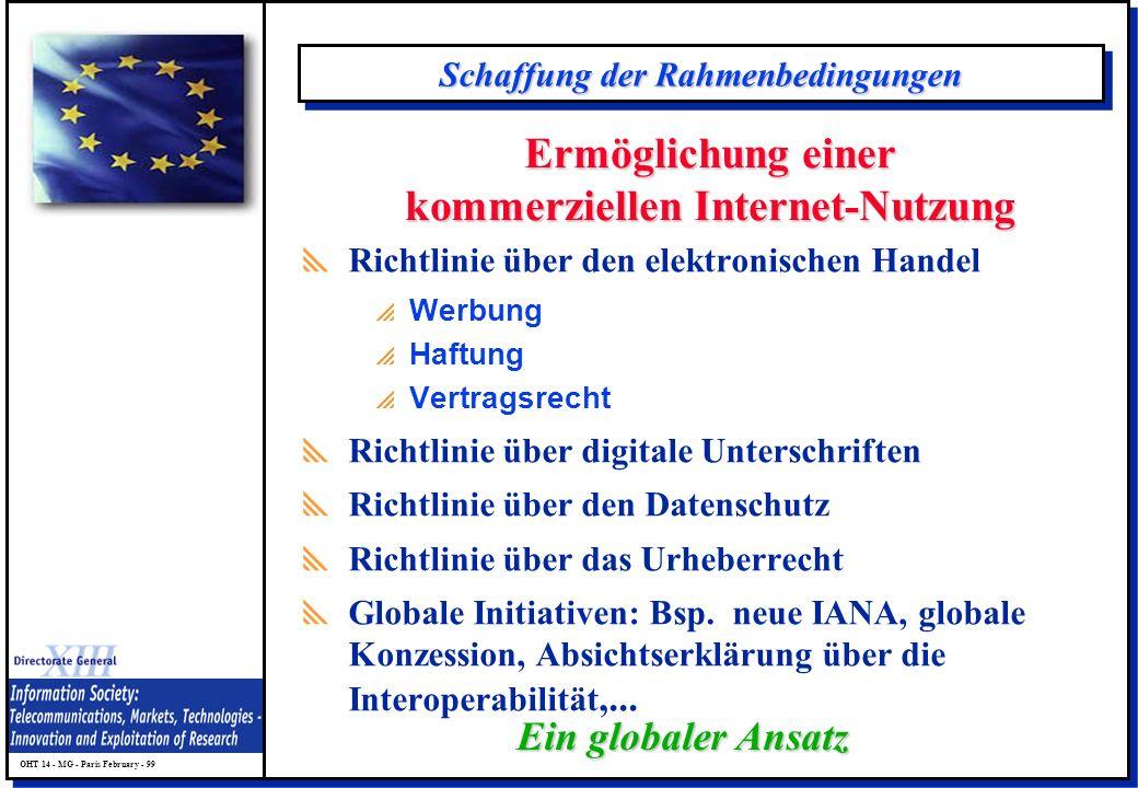 OHT 14 - MG - Paris February - 99 Schaffung der Rahmenbedingungen Richtlinie über den elektronischen Handel Werbung Haftung Vertragsrecht Richtlinie ü