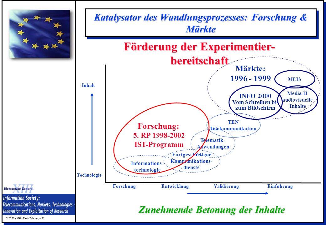 OHT 18 - MG - Paris February - 99 Katalysator des Wandlungsprozesses: Forschung & Märkte Förderung der Experimentier- bereitschaft Technologie Inhalt