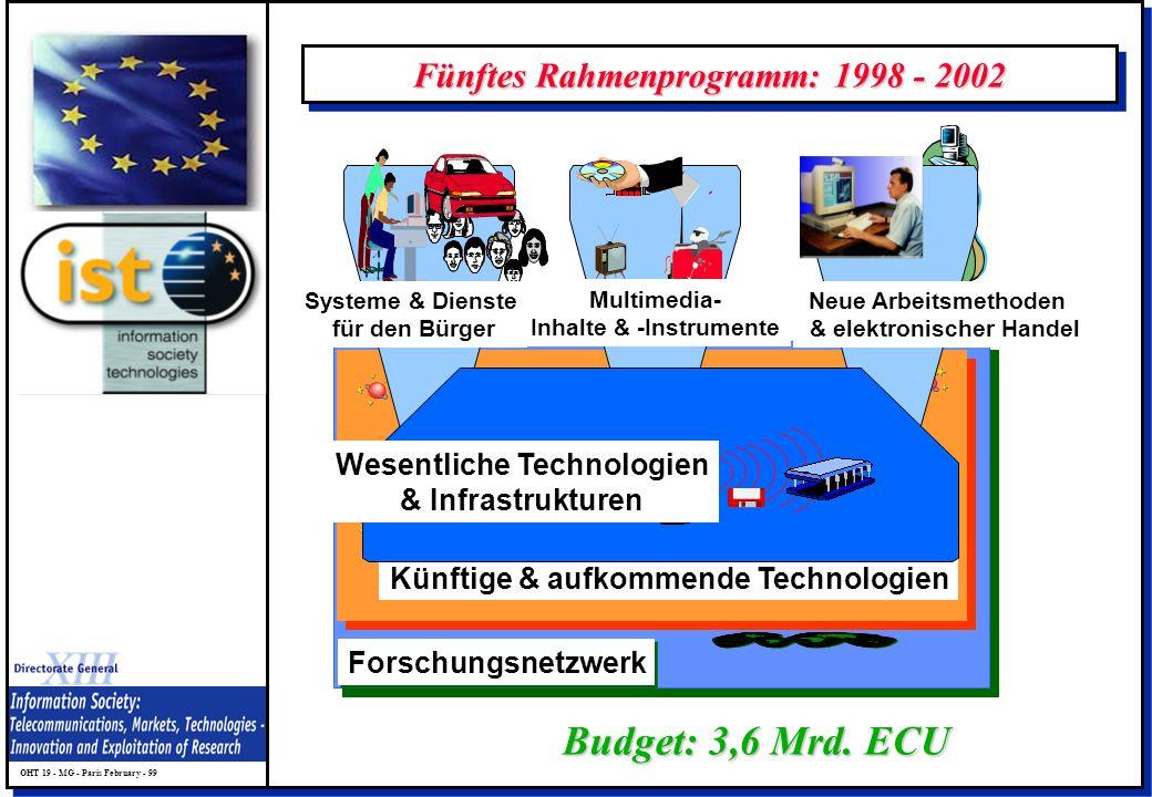 OHT 19 - MG - Paris February - 99 Fünftes Rahmenprogramm: 1998 - 2002 Budget: 3,6 Mrd. ECU Forschungsnetzwerk Künftige & aufkommende Technologien Wese