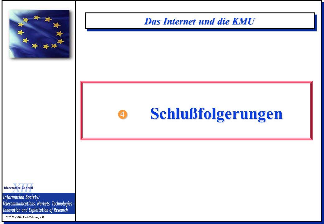 OHT 22 - MG - Paris February - 99 Das Internet und die KMU Schlußfolgerungen Schlußfolgerungen