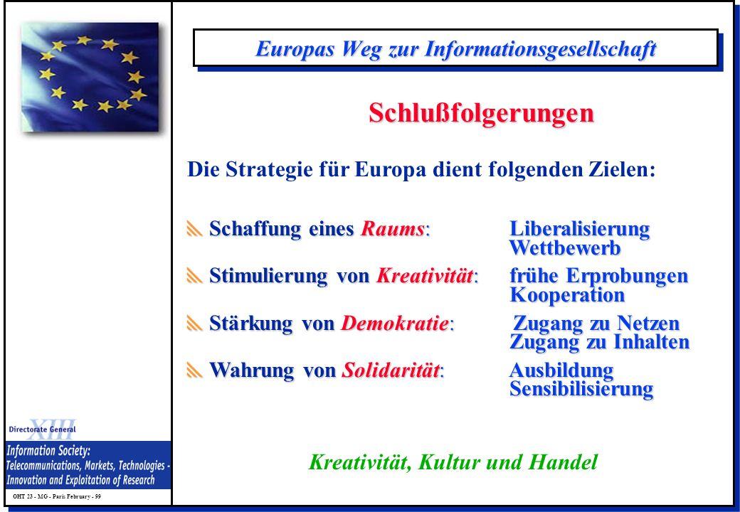 OHT 23 - MG - Paris February - 99 Europas Weg zur Informationsgesellschaft Schlußfolgerungen Die Strategie für Europa dient folgenden Zielen: Schaffun