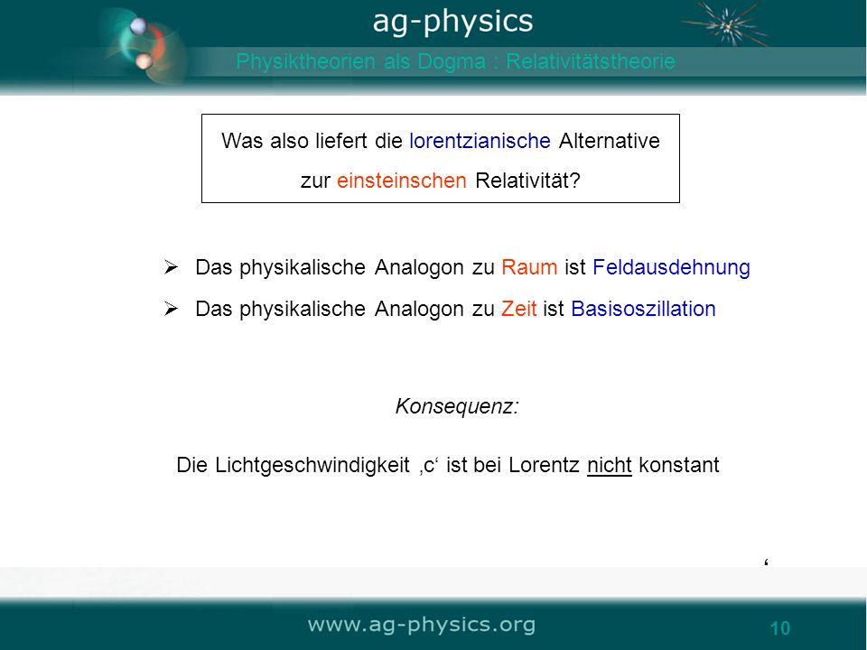 10 Was also liefert die lorentzianische Alternative zur einsteinschen Relativität? 10 Das physikalische Analogon zu Raum ist Feldausdehnung Das physik