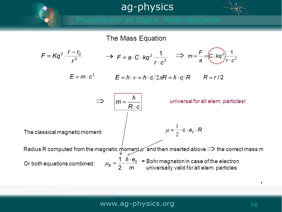 /rmass14 The Mass Equation The classical magnetic moment: Or both equations combined: = Bohr magneton in case of the electron universally valid for al
