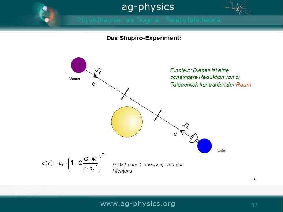 /gravity17 Das Shapiro-Experiment: c c P=1/2 oder 1 abhängig von der Richtung 17 Einstein: Dieses ist eine scheinbare Reduktion von c; Tatsächlich kon