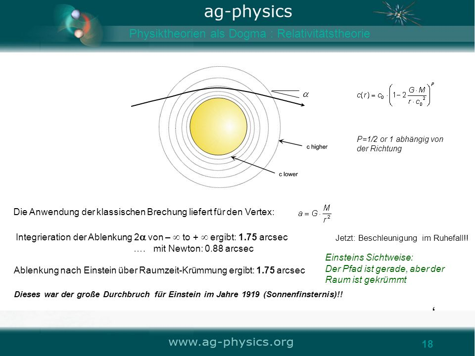 /gravity18 The gravitational field of the sun: Die Anwendung der klassischen Brechung liefert für den Vertex: Jetzt: Beschleunigung im Ruhefall!! P=1/