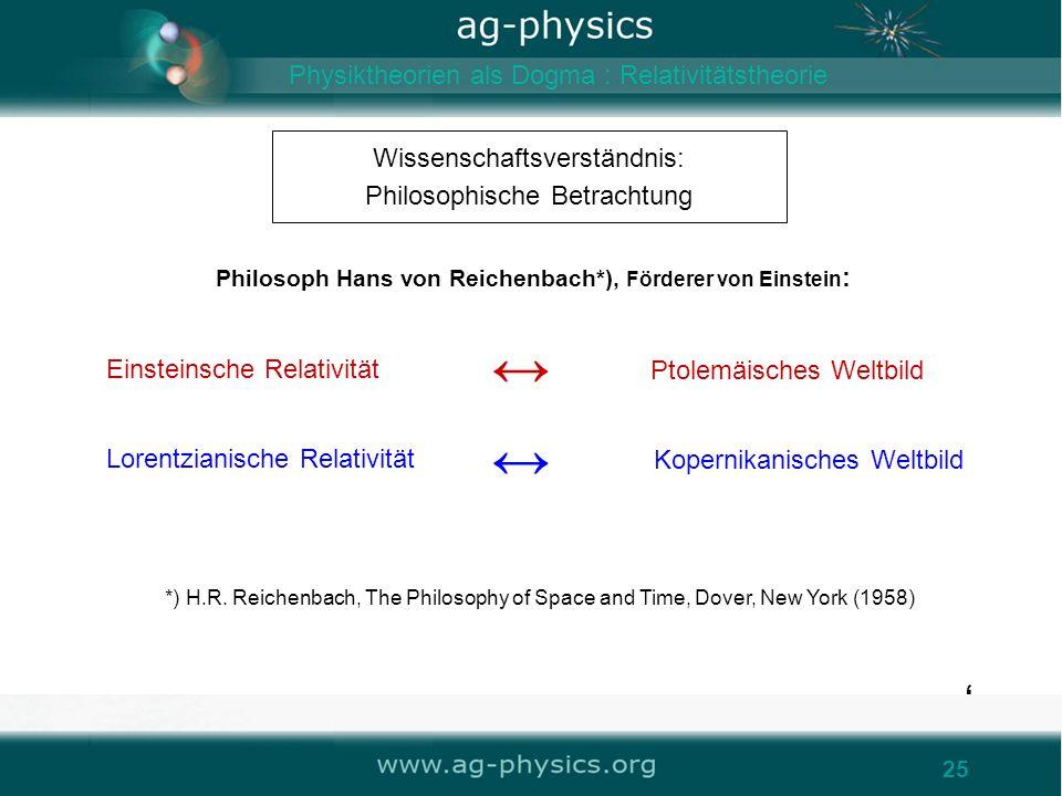 25 Wissenschaftsverständnis: Philosophische Betrachtung 25 Einsteinsche Relativität Physiktheorien als Dogma : Relativitätstheorie Philosoph Hans von