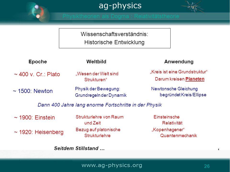 26 Wissenschaftsverständnis: Historische Entwicklung 26 400 v. Cr.: Plato Physiktheorien als Dogma : Relativitätstheorie Wesen der Welt sind Strukture