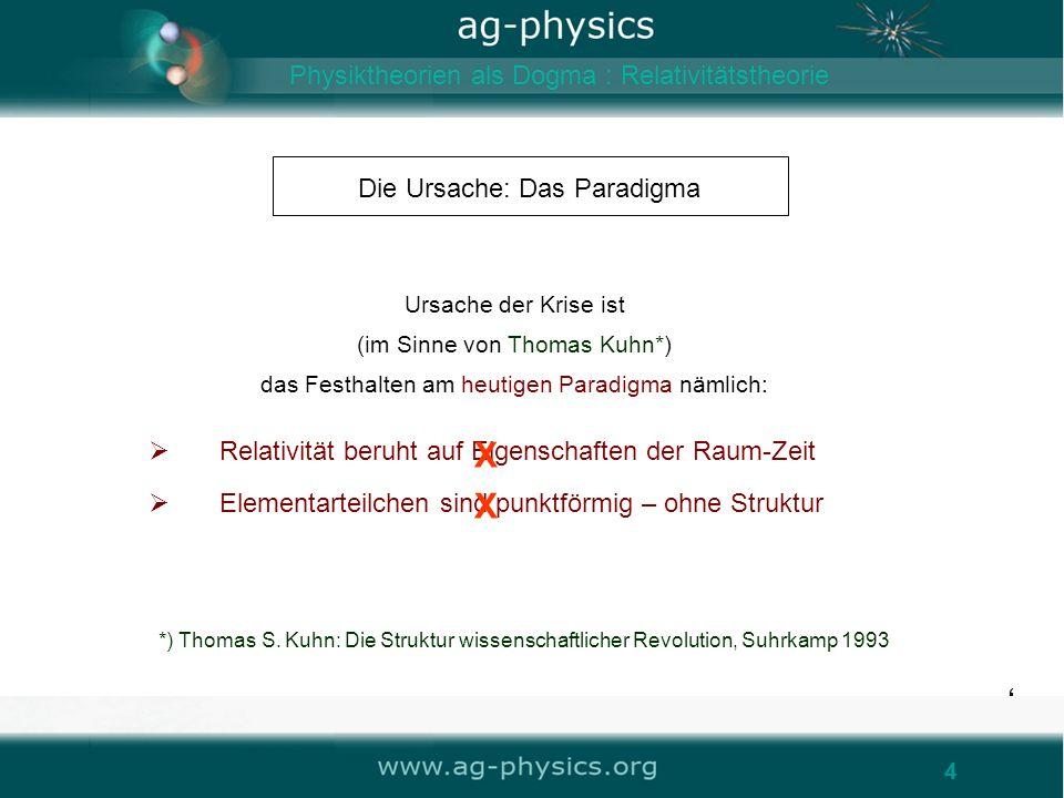 4 Die Ursache: Das Paradigma 4 Ursache der Krise ist (im Sinne von Thomas Kuhn*) das Festhalten am heutigen Paradigma nämlich: Relativität beruht auf