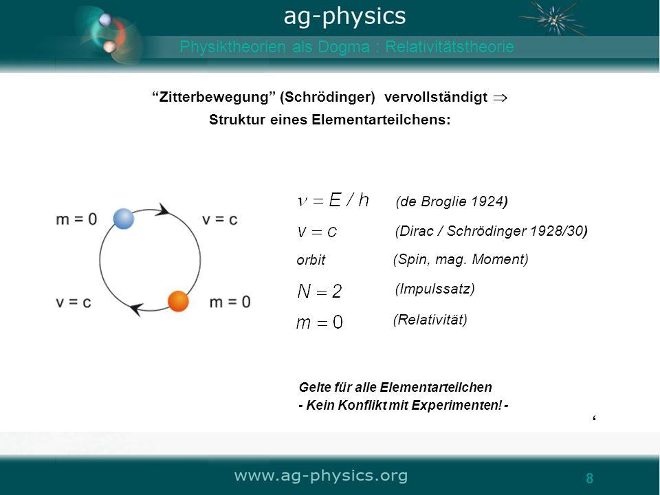 8 Zitterbewegung (Schrödinger) vervollständigt Struktur eines Elementarteilchens: Gelte für alle Elementarteilchen - Kein Konflikt mit Experimenten! -