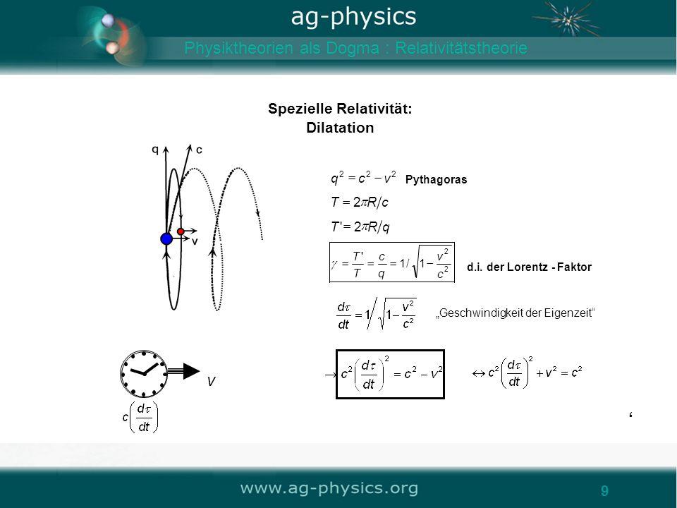 9 9 Spezielle Relativität: Dilatation 222 vcq Pythagoras cRT 2 qRT 2' 2 2 1/1 ' c v q c T T -d.i. der LorentzFaktor v Geschwindigkeit der Eigenzeit Ph