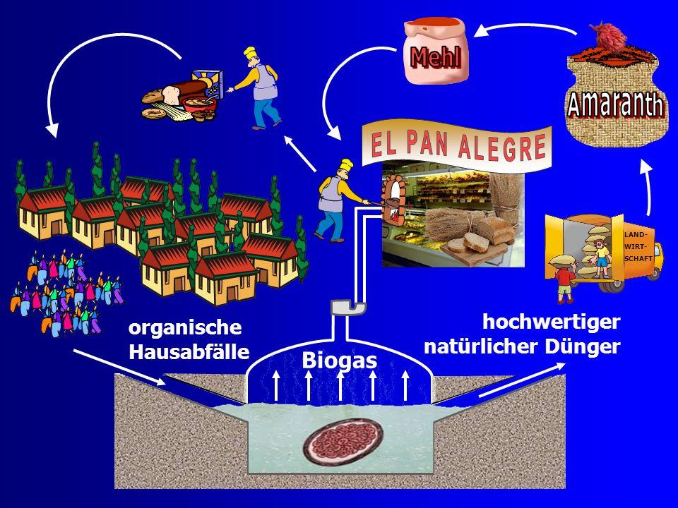 Biogas organische Hausabfälle hochwertiger natürlicher Dünger LAND- WIRT- SCHAFT
