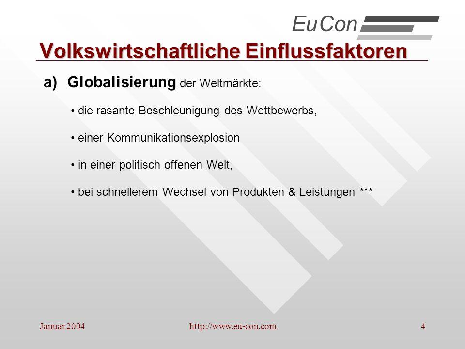 Januar 2004http://www.eu-con.com35 Unternehmensplan EuCon Firma X 2004Quartal 1Quartal 2Quartal 3Quartal 4GesamtPLAN Leistung ME / FL RE / DB I Gesamt-Pers.