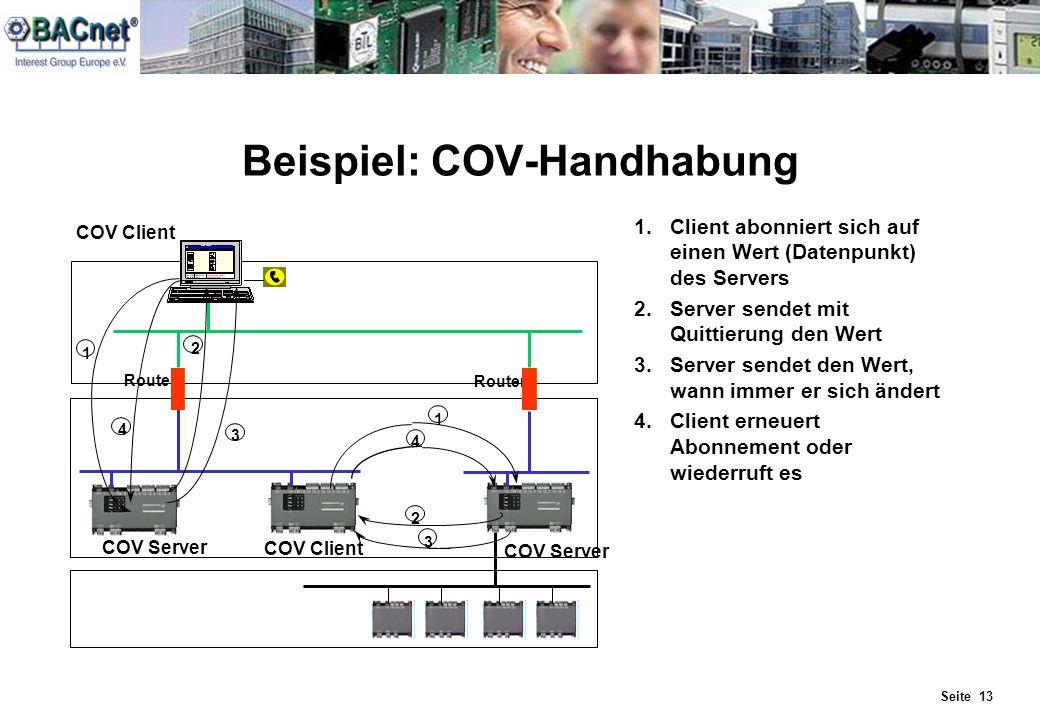 Seite 13 Beispiel: COV-Handhabung 1.Client abonniert sich auf einen Wert (Datenpunkt) des Servers 2.Server sendet mit Quittierung den Wert 3.Server se