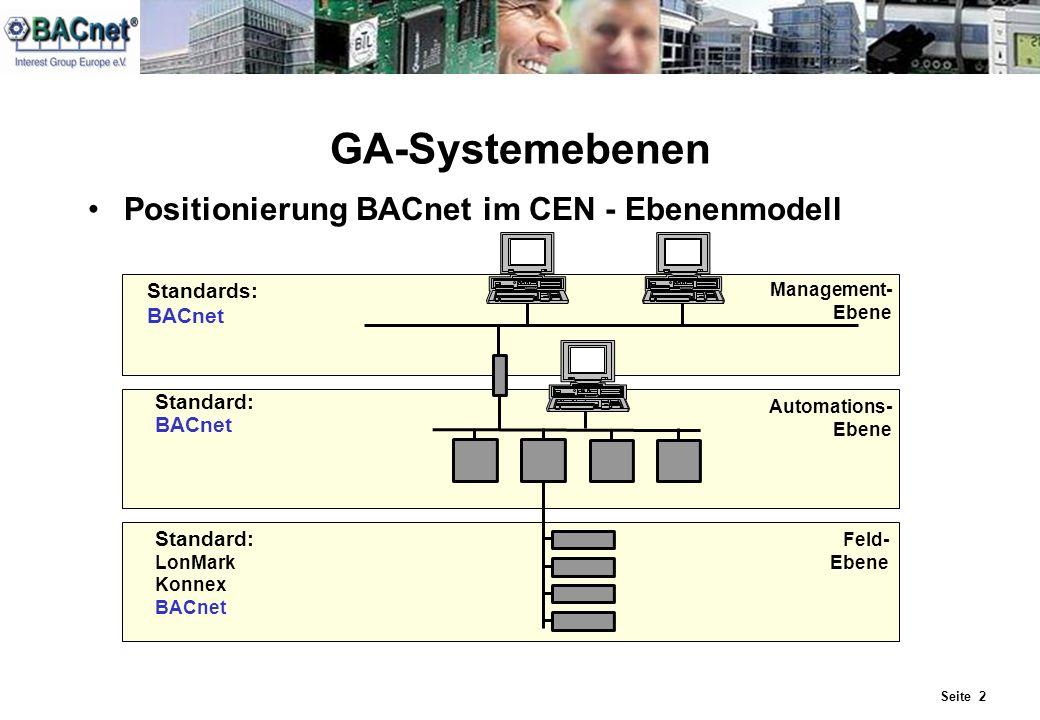Seite 2 GA-Systemebenen Positionierung BACnet im CEN - Ebenenmodell Management- Ebene Automations- Ebene Feld- Ebene Standards: BACnet Standard: BACne