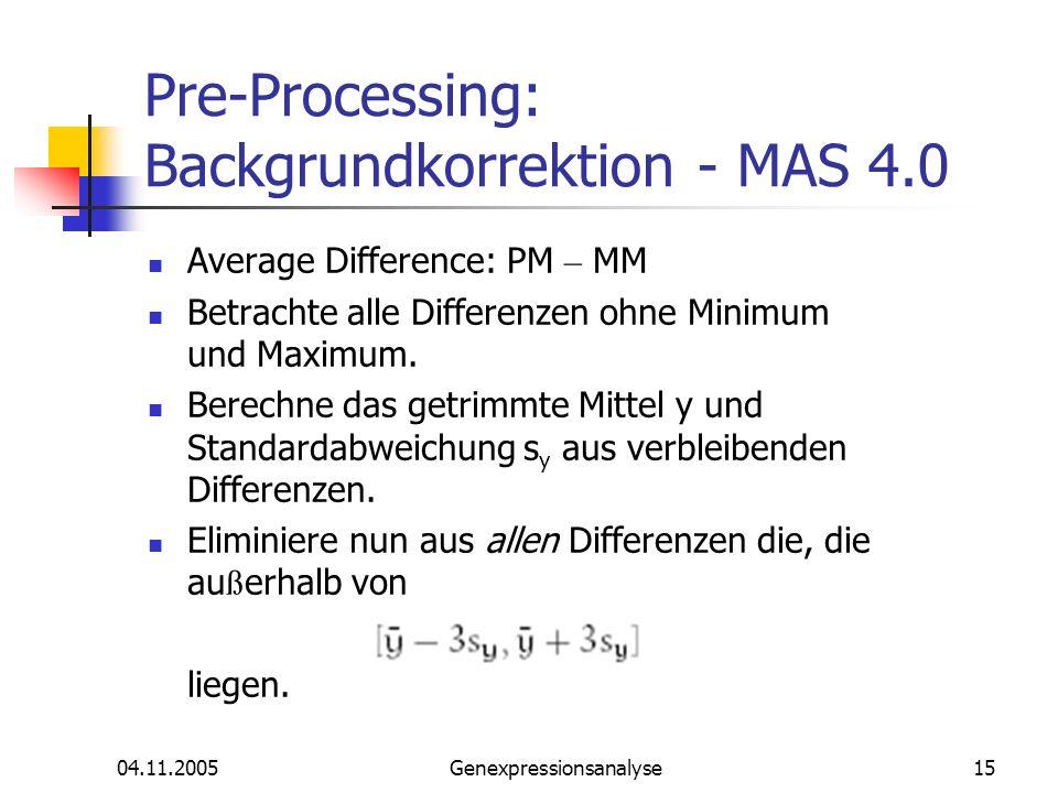 04.11.2005Genexpressionsanalyse15 Average Difference: PM – MM Betrachte alle Differenzen ohne Minimum und Maximum. Berechne das getrimmte Mittel y und