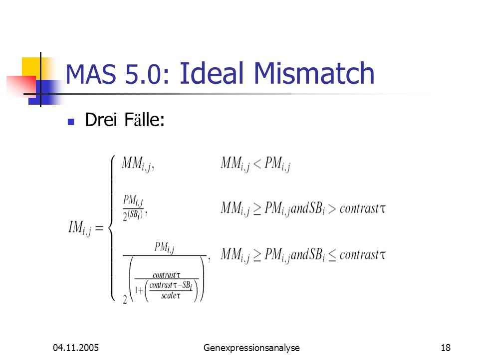 04.11.2005Genexpressionsanalyse18 MAS 5.0: Ideal Mismatch Drei F ä lle: