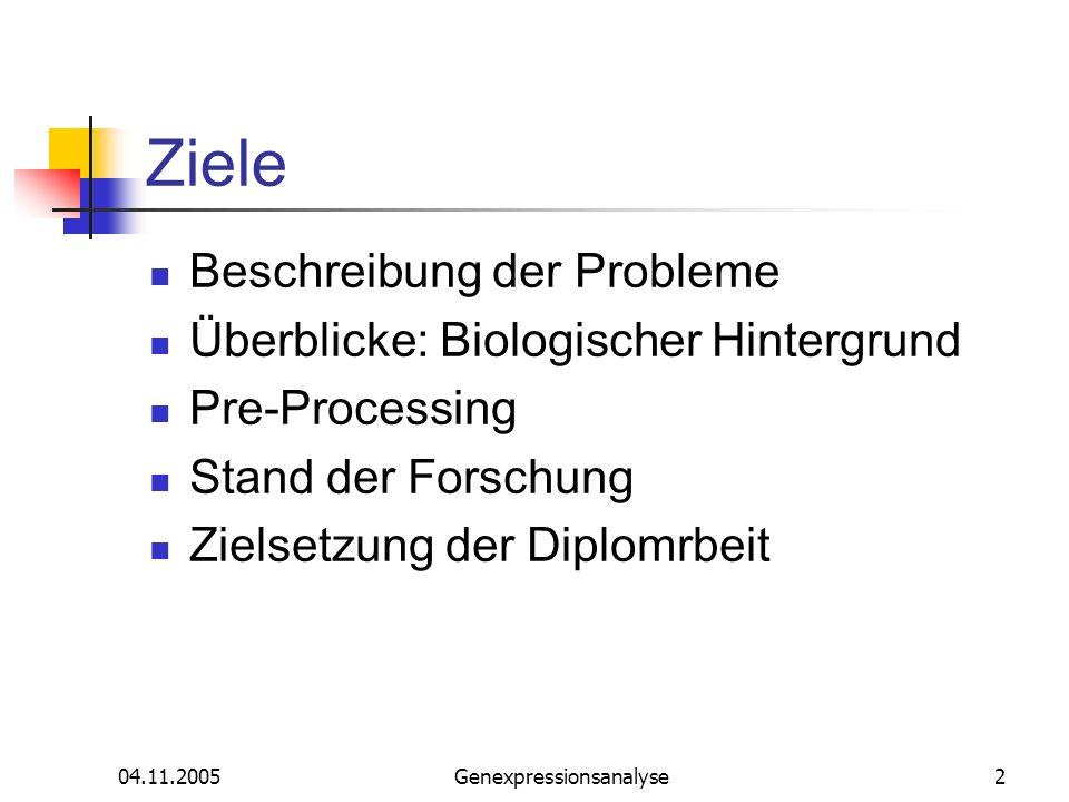 04.11.2005Genexpressionsanalyse2 Ziele Beschreibung der Probleme Überblicke: Biologischer Hintergrund Pre-Processing Stand der Forschung Zielsetzung d