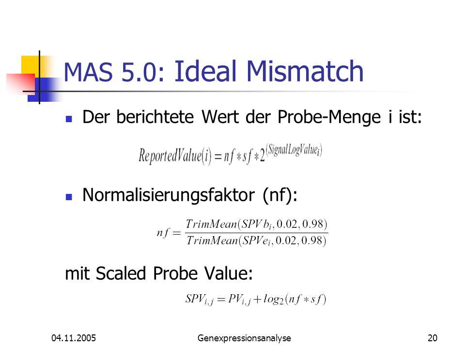 04.11.2005Genexpressionsanalyse20 MAS 5.0: Ideal Mismatch Der berichtete Wert der Probe-Menge i ist: Normalisierungsfaktor (nf): mit Scaled Probe Valu