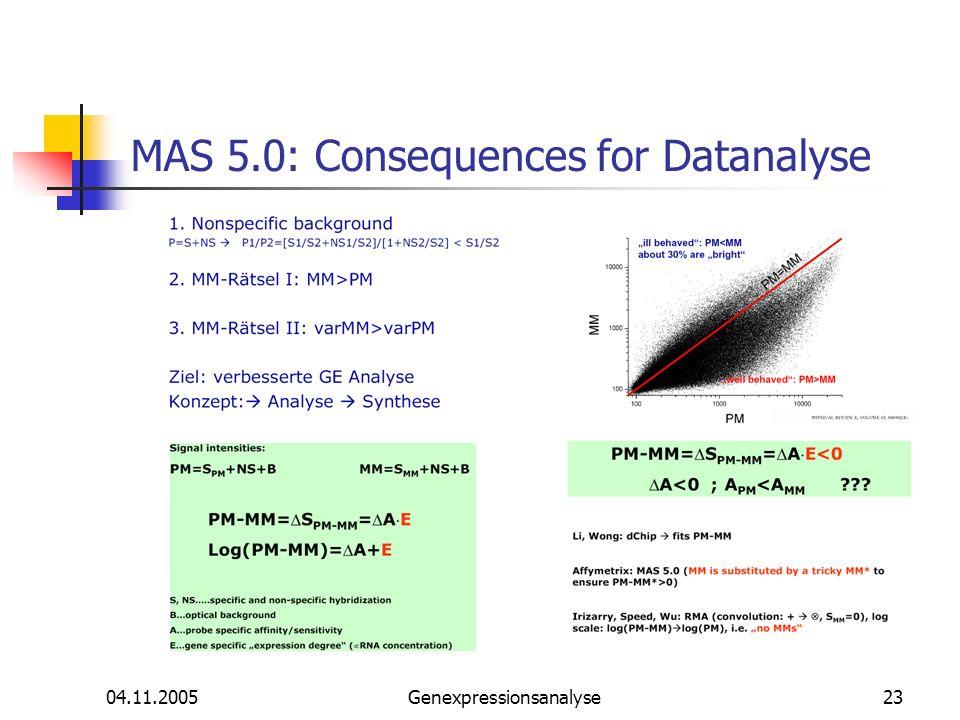 04.11.2005Genexpressionsanalyse23 MAS 5.0: Consequences for Datanalyse