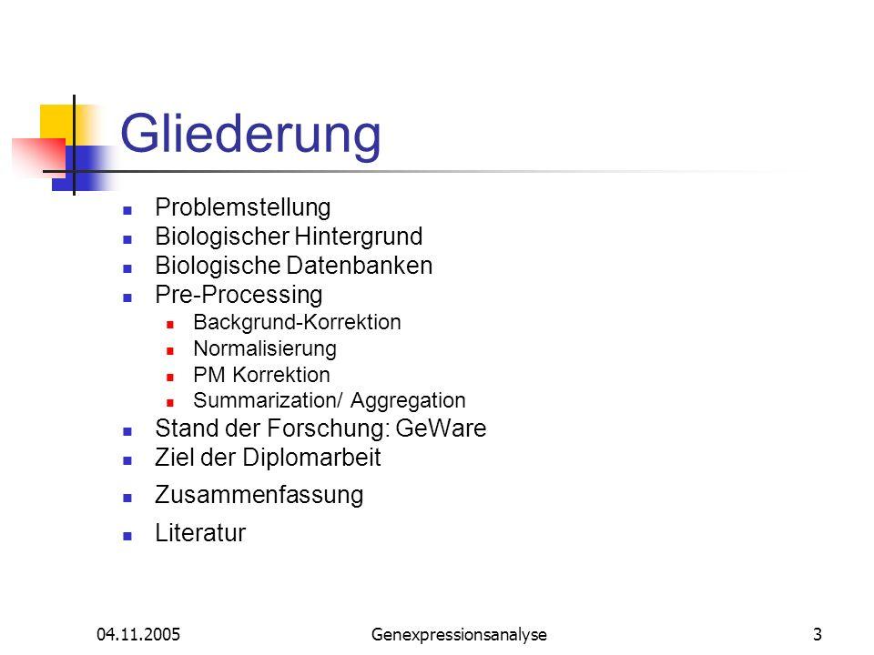 04.11.2005Genexpressionsanalyse3 Gliederung Problemstellung Biologischer Hintergrund Biologische Datenbanken Pre-Processing Backgrund-Korrektion Norma