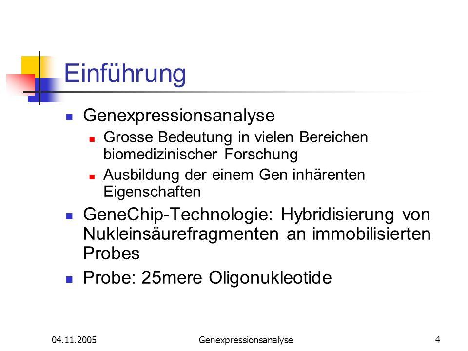 04.11.2005Genexpressionsanalyse15 Average Difference: PM – MM Betrachte alle Differenzen ohne Minimum und Maximum.