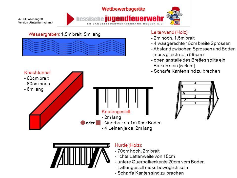 Wassergraben: 1,5m breit, 5m lang Leiterwand (Holz): - 2m hoch, 1,5m breit - 4 waagerechte 15cm breite Sprossen - Abstand zwischen Sprossen und Boden