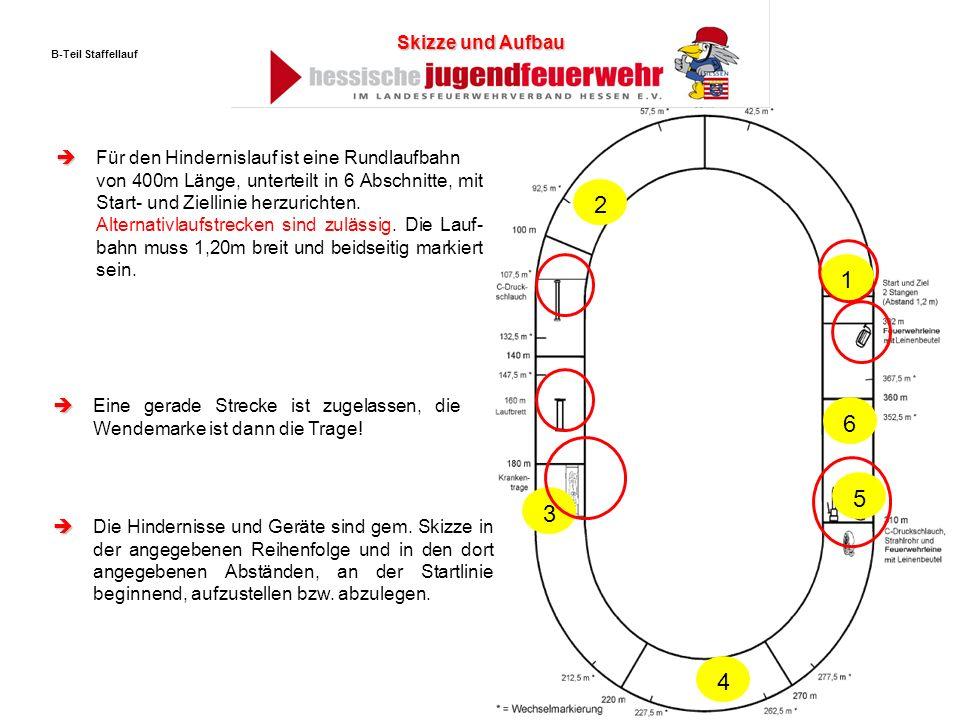 645123 Für den Hindernislauf ist eine Rundlaufbahn von 400m Länge, unterteilt in 6 Abschnitte, mit Start- und Ziellinie herzurichten. Alternativlaufst