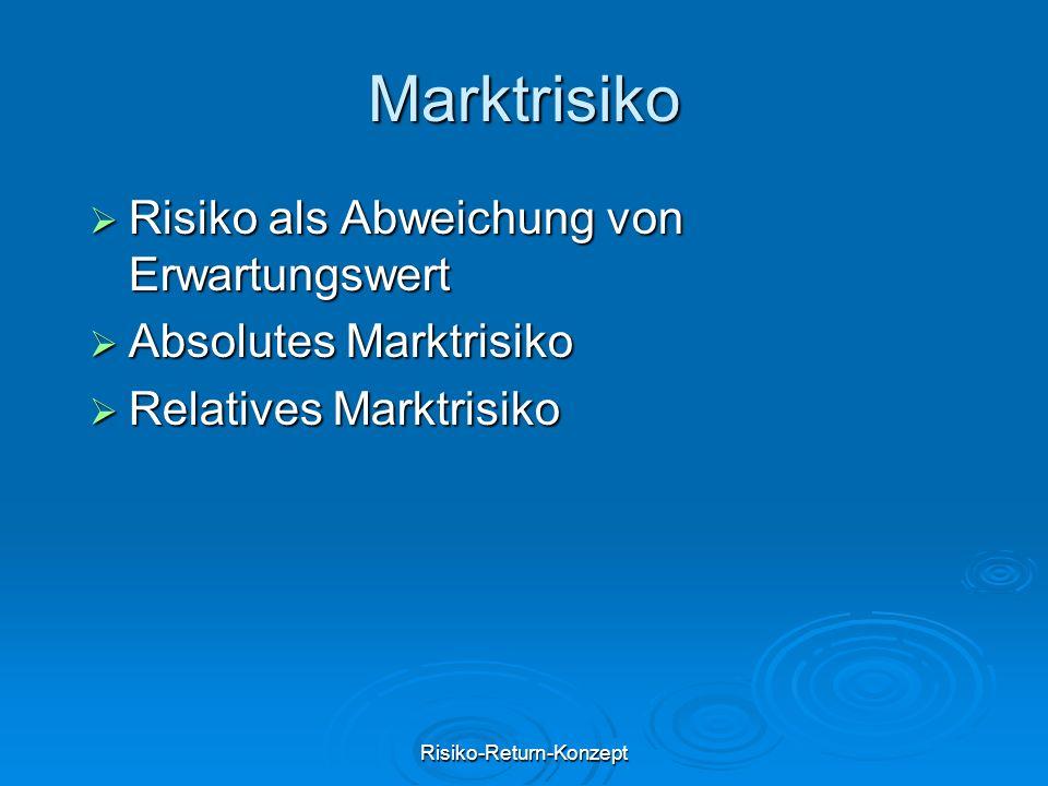 Risiko-Return-Konzept Marktrisiko Risiko als Abweichung von Erwartungswert Risiko als Abweichung von Erwartungswert Absolutes Marktrisiko Absolutes Ma