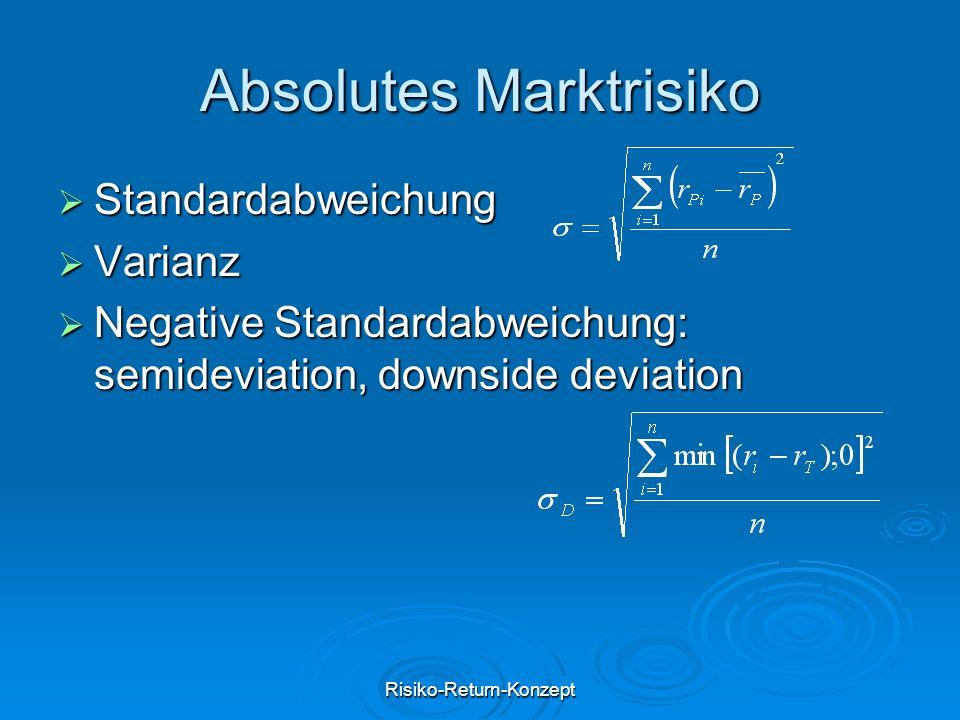 Risiko-Return-Konzept Absolutes Marktrisiko Standardabweichung Standardabweichung Varianz Varianz Negative Standardabweichung: semideviation, downside