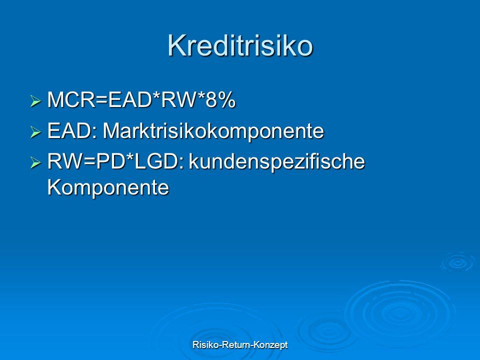 Risiko-Return-Konzept Kreditrisiko MCR=EAD*RW*8% MCR=EAD*RW*8% EAD: Marktrisikokomponente EAD: Marktrisikokomponente RW=PD*LGD: kundenspezifische Komp