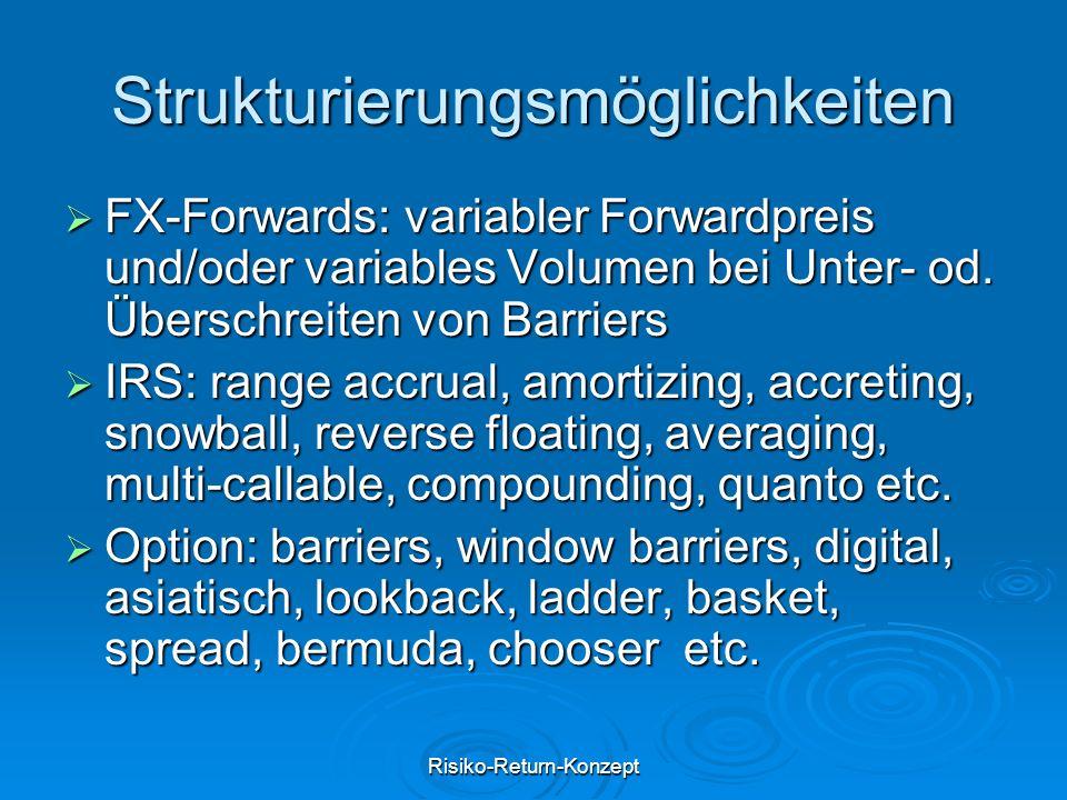 Risiko-Return-Konzept Strukturierungsmöglichkeiten FX-Forwards: variabler Forwardpreis und/oder variables Volumen bei Unter- od. Überschreiten von Bar