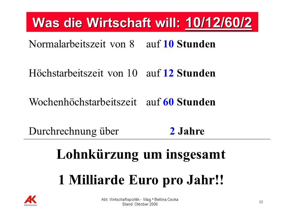 10 Abt. Wirtschaftspolitik - Mag. a Bettina Csoka Stand: Oktober 2006 Was die Wirtschaft will: 10/12/60/2 Normalarbeitszeit von 8auf 10 Stunden Höchst