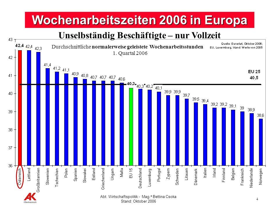 4 Abt. Wirtschaftspolitik - Mag. a Bettina Csoka Stand: Oktober 2006 Wochenarbeitszeiten 2006 in Europa Unselbständig Beschäftigte – nur Vollzeit Durc