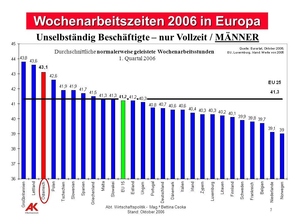 5 Abt. Wirtschaftspolitik - Mag. a Bettina Csoka Stand: Oktober 2006 Wochenarbeitszeiten 2006 in Europa Unselbständig Beschäftigte – nur Vollzeit / MÄ