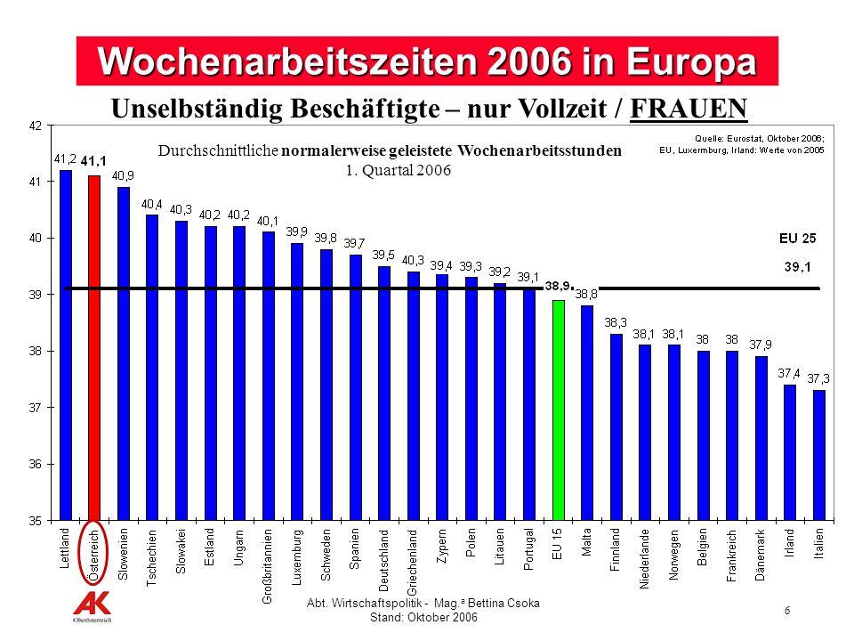 6 Abt. Wirtschaftspolitik - Mag. a Bettina Csoka Stand: Oktober 2006 Wochenarbeitszeiten 2006 in Europa Unselbständig Beschäftigte – nur Vollzeit / FR