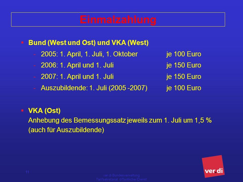 ver.di Bundesverwaltung Tarifsekretariat öffentlicher Dienst 11 Einmalzahlung Bund (West und Ost) und VKA (West) -2005: 1. April, 1. Juli, 1. Oktober