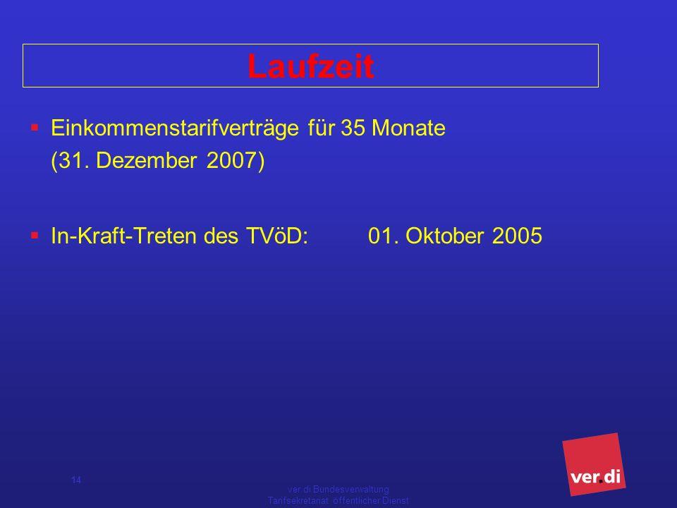 ver.di Bundesverwaltung Tarifsekretariat öffentlicher Dienst 14 Laufzeit Einkommenstarifverträge für 35 Monate (31. Dezember 2007) In-Kraft-Treten des