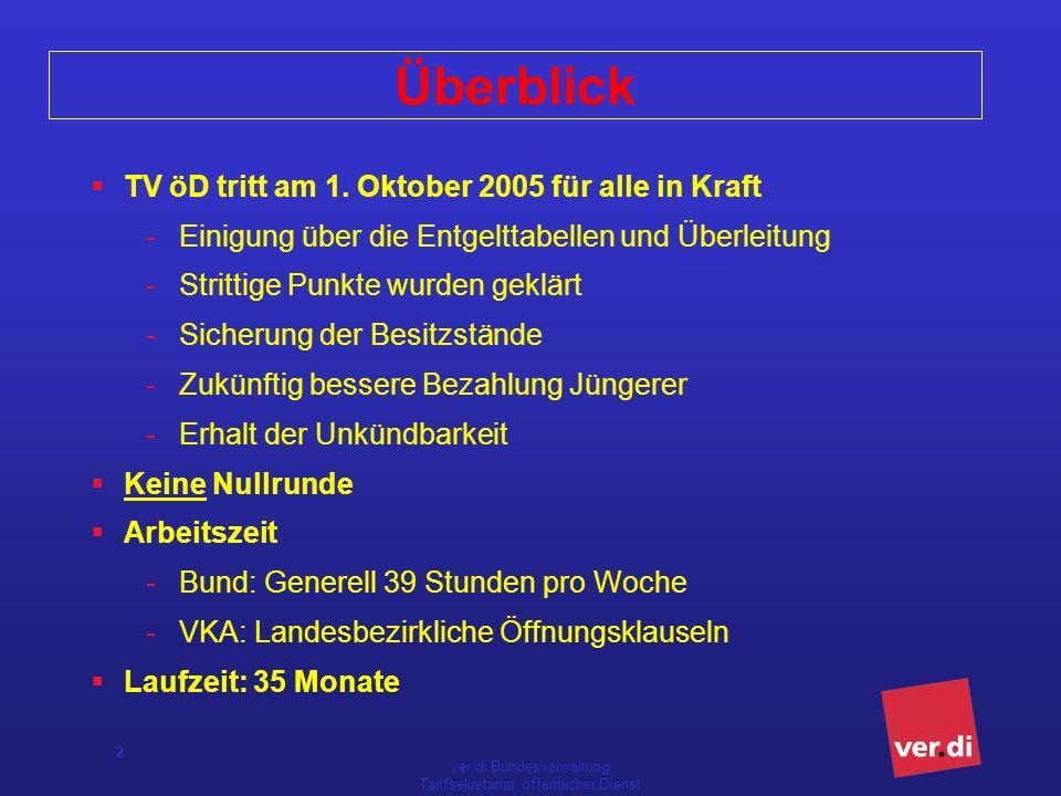 ver.di Bundesverwaltung Tarifsekretariat öffentlicher Dienst 2 Überblick TV öD tritt am 1. Oktober 2005 für alle in Kraft -Einigung über die Entgeltta