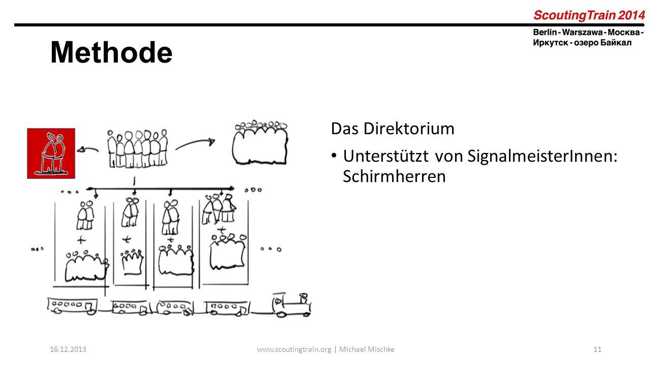 16.12.2013www.scoutingtrain.org | Michael Mischke11 Methode Das Direktorium Unterstützt von SignalmeisterInnen: Schirmherren